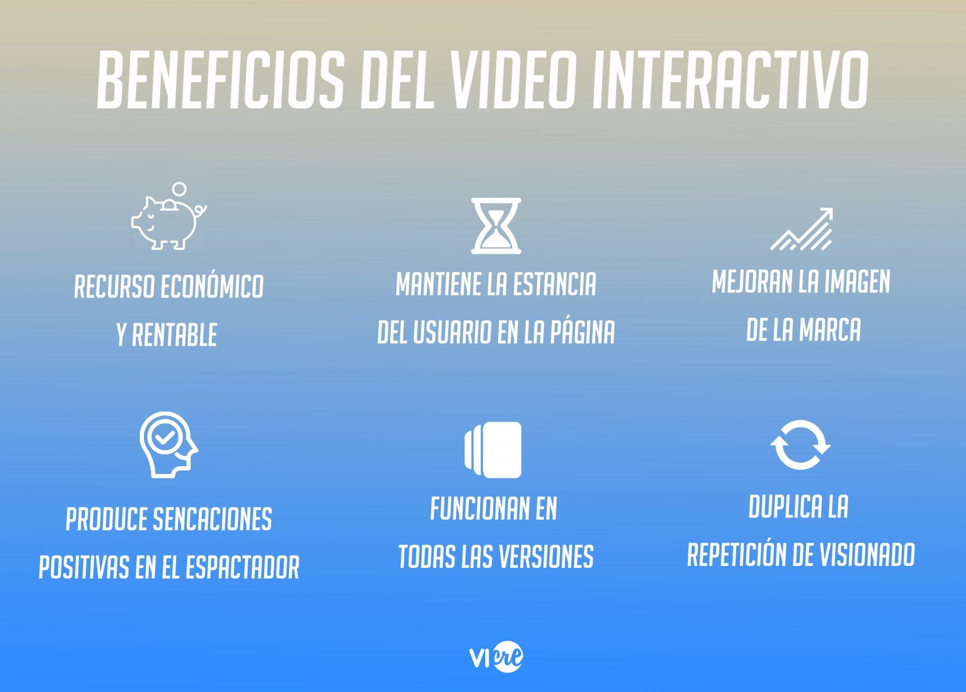 Beneficios del Video Interactivo